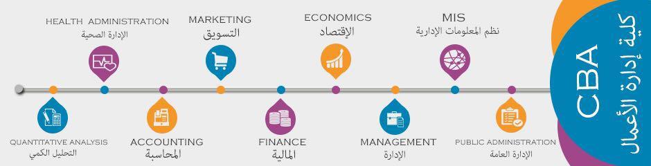 أقسام كلية إدارة الأعمال - أقسام كلية إدارة الأعمال