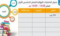 جدول الاختبارات النهائية للفصل الدراسي الأول للعام الجامعي 1438 - 1439 هـ